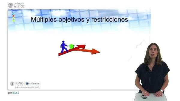 Introducción Módulo Modelos Multicriterio Aplicados a la Gestión de Carteras