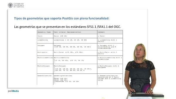 Inserción de registros en una tabla espacial y visualización en un SIG de escritorio