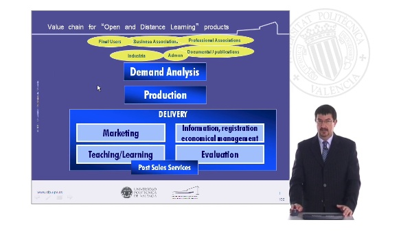 Virtual Mobility: Models, Roles and Experiencies in Europe (II)
