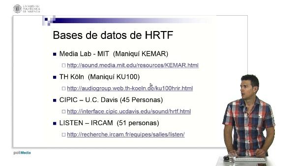 HRTF. Análisis de medidas y bases de datos