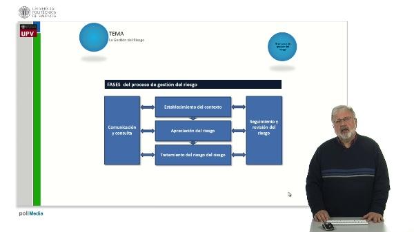 El proceso de gestión del riesgo (II)