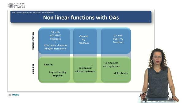 Non linear application of the OA: Multivibrator