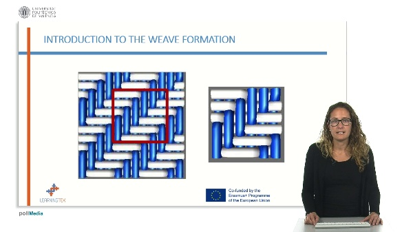 Introduction of weaving formation.