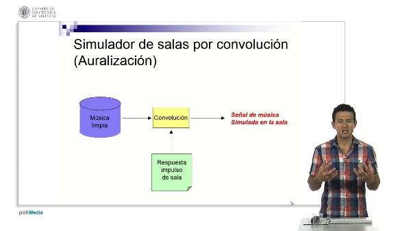 Acustica virtual por convolucion con la RIR