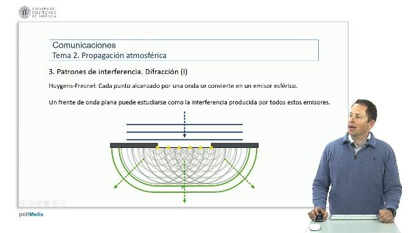 Introducción a las radiocomunicaciones. Difracción