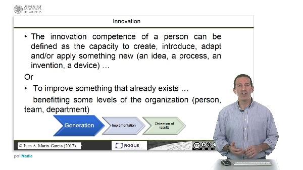 FINCODA Innovation Model