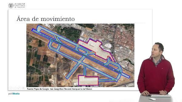 Ingeniería Aeronáutica - Área de movimiento
