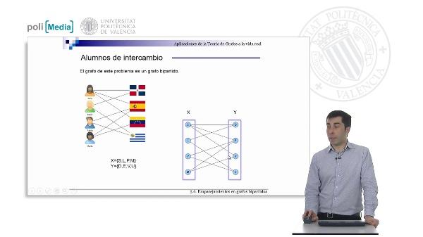 S5.6- Emparejamientos en grafos bipartidos
