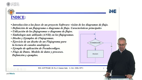 Curso de ingeniería del software para sistemas embebidos. Modulo 6 parte 1. Diagramas de flujo y Representación.