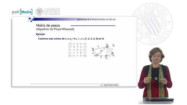 S3.7- Algoritmo de Floyd-Warshall. Ejemplo