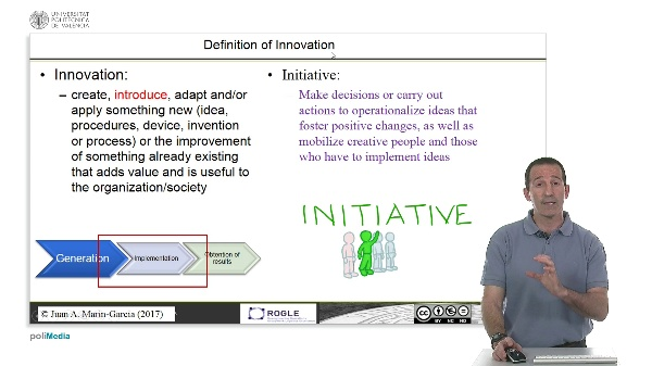 Initiative and its relationship to innovation