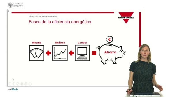 Eficiencia Energética.Fase de Monitorización y Control