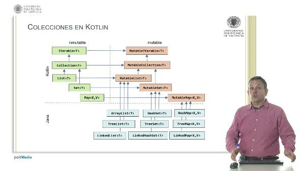 Colecciones en Kotlin: List, Set y Map