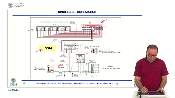Rural electrification at 12V. Single-line schematics