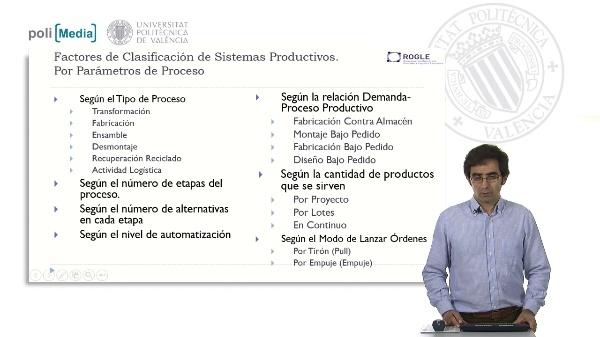 Clasificación de Procesos Productivos