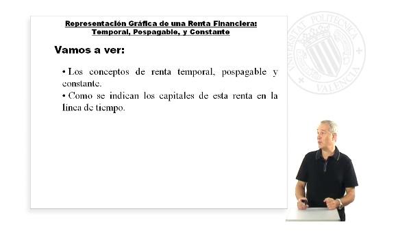 Representación Gráfica de una Renta Financiera: Temporal, pospagable y constante.