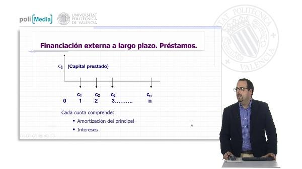 Financiación externa a largo plazo. Préstamos. Método americano. Ejemplo cuotas anuales