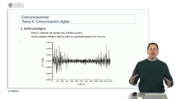 Introducción a las radiocomunicaciones. Digitalización de señales