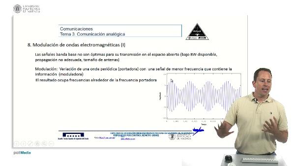 Modulación analógica de ondas electromagnéticas