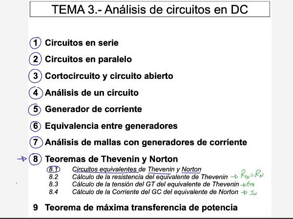 Teoría de Circuitos 1. Lección 3. 8.2.1 Cálculo resistencia equivalente Thevenin