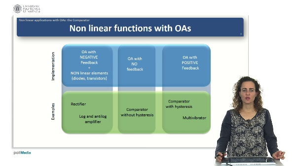 Non linear application of the OA: Comparator
