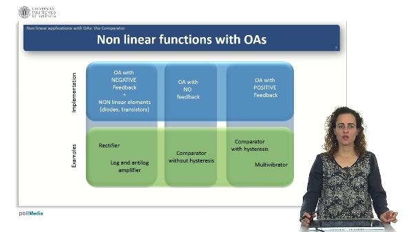 Non linear application of the OA: Comparator