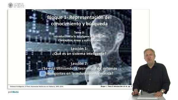 Introducción a la Inteligencia Artificial. Conceptos, áreas y aplicaciones. ¿Qué es un sistema inteligente?