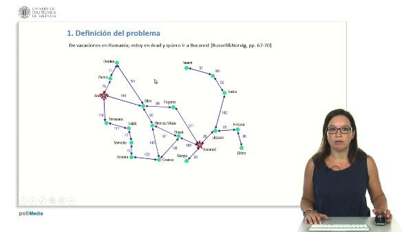 Tema 4, Lección 1: Resolución de problemas mediante búsqueda. Búsqueda no informada