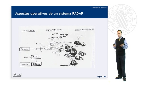 Principios Básicos y definiciones fundamentales del Radar Pulsado