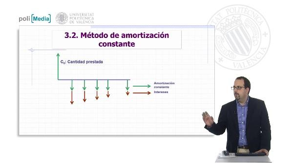 Financiación externa a largo plazo. Préstamos. Método de amortización constante. Ejemplo cuotas semestrales con Excel