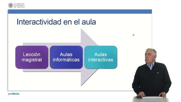 Aula 2.0. Interactividad en el aula