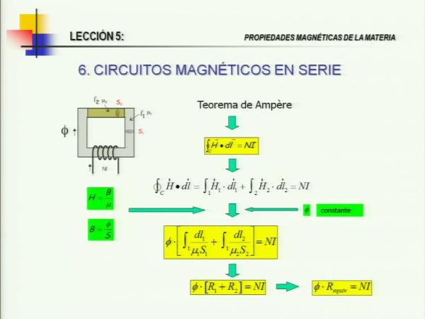 Clase del 29-03-2012