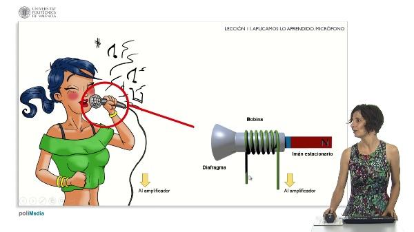 Induccion magnetica. Aplicamos lo aprendido