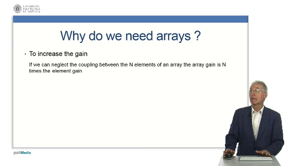 Microstrip Antennas - Arrays