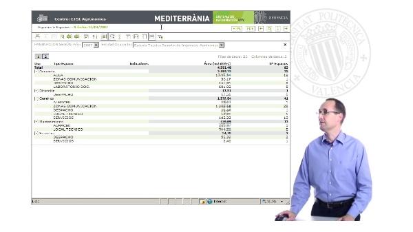 La visualización de informes