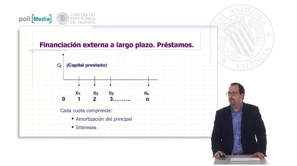 Financiación externa a largo plazo. Préstamos. Método de cuota constante. Ejemplo cuotas anuales