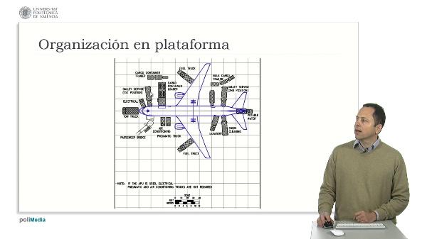 Tema 10: Handling Aeroportuario 7