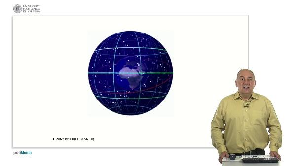 Esferas terrestre y celeste
