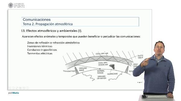 Introducción a las radiocomunicaciones. Efectos de la meteorología
