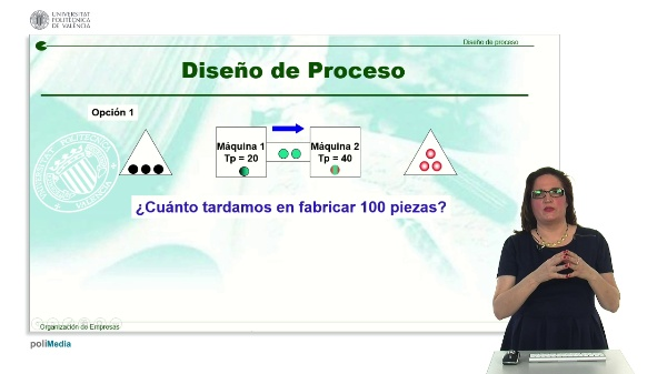 Diseño de Proceso