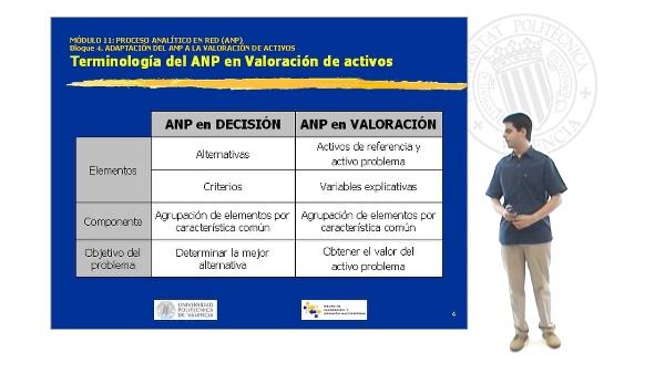 Adaptación del ANP a la valoración de activos