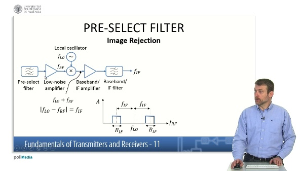 Fundamentals of Transmitters and Receivers III