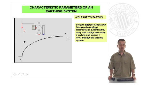 Basic parameters of an earthing system