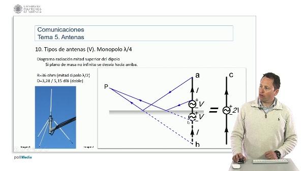 Introducción a las radiocomunicaciones. Monopolo no elemental