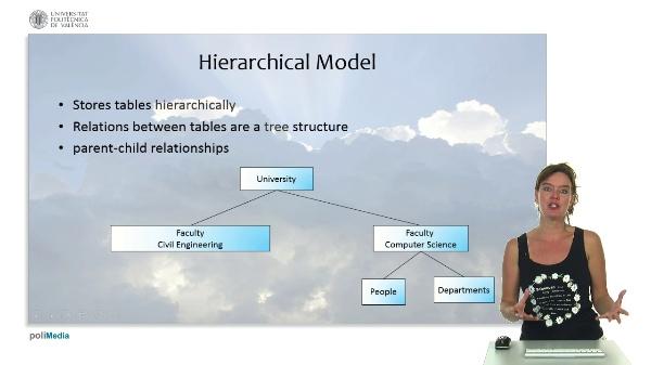 Databases, Files and Datawarehousing: Database models