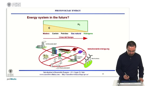 PV systems in the future energy mix