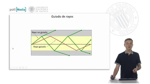 Análisis simplificado mediante la teoría de rayos