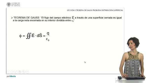 Teorema de Gauss. Distribucion superficial de carga