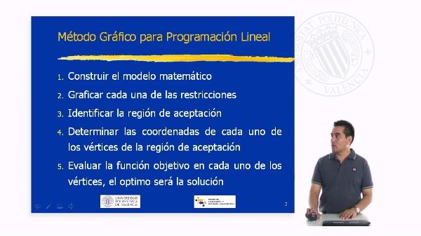 Método Gráfico para Programación Lineal