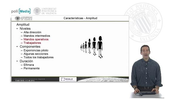 Características de la participación